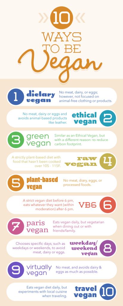 Ten_Ways_to_Be_Vegan